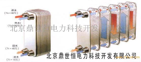 适用范围:燃气锅炉,燃油锅炉,电锅炉热水换热器,工业用油液冷却器