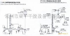 T300 DT600型酒精回收塔