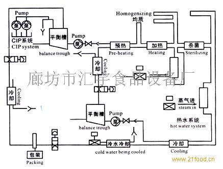 电路 电路图 电子 原理图 437_332