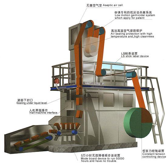 装机,双色软糖浇灌机 浙江省台州市赛特食品设备厂 商业机会