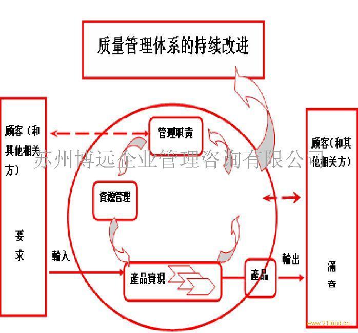 电路 电路图 电子 设计 素材 原理图 698_650